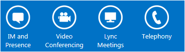 Lync functions Voip companies Auckland